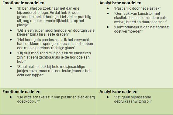 klantreviews - emotioneel of analytische